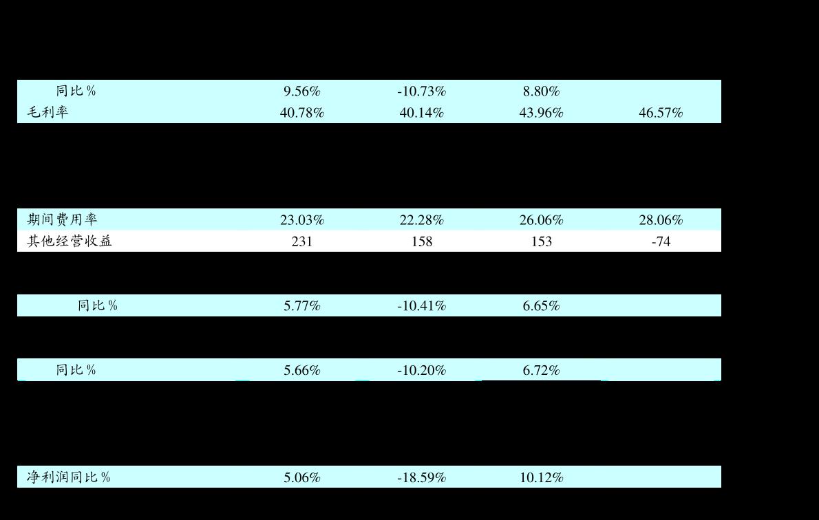 浙商雷火电竞平台-安琪酵母-600298-点评报告:年报业绩预计增长超50%,酵母主业持续成长-210112