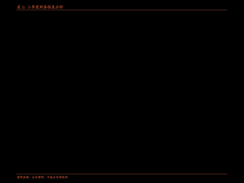浙商雷火电竞平台-太平鸟-603877-点评报告:四季度延续高增长,拉开服装板块靓丽业绩序幕-210112
