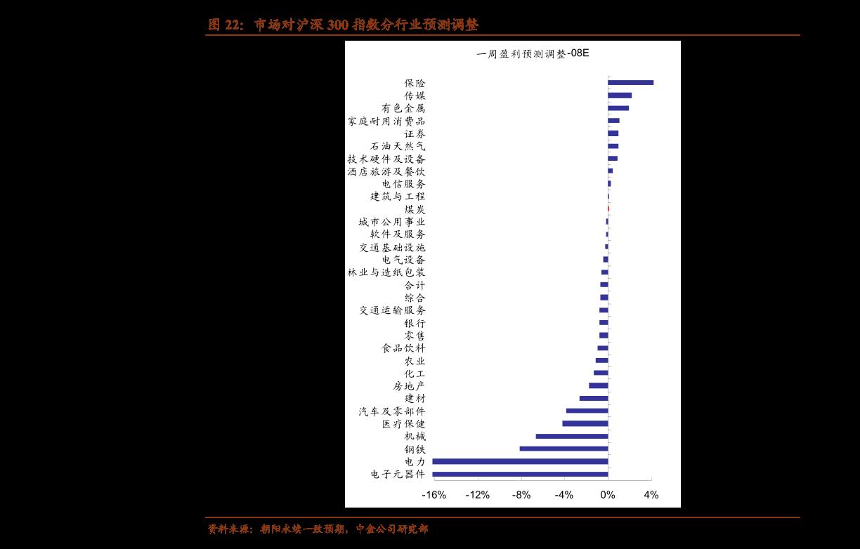 方正雷火电竞平台-市场速评:12月社融下行意味着政策收紧么?-210113