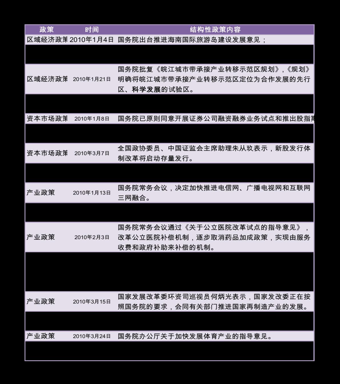 国元雷火电竞平台-2021年第一期:宏观猜想与市场走势-210112