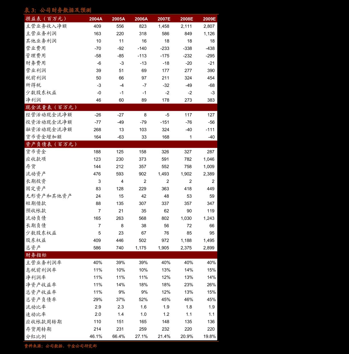 东方雷火电竞平台-金禾实业-002597-如何理解爱乐甜的潜力与优势-210112