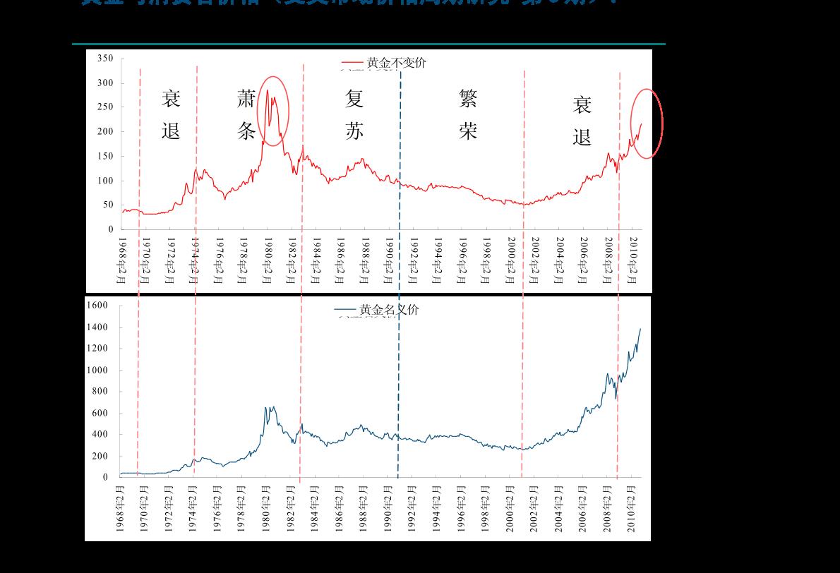 中银国际-12月金融数据点评:货币政策在悄悄收紧-210113