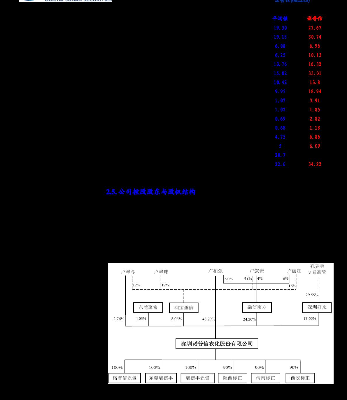 安信雷火电竞平台-比亚迪-002594-比亚迪正式发布DM~i技术平台,有望改变燃油车雷火网址竞争格局-210113