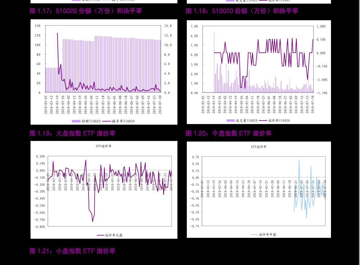 中信雷火电竞平台-2020Q4股票指数基金盘点与展望(上篇):ETF规模进一步向前五大管理人集中,占比提升3%-210113