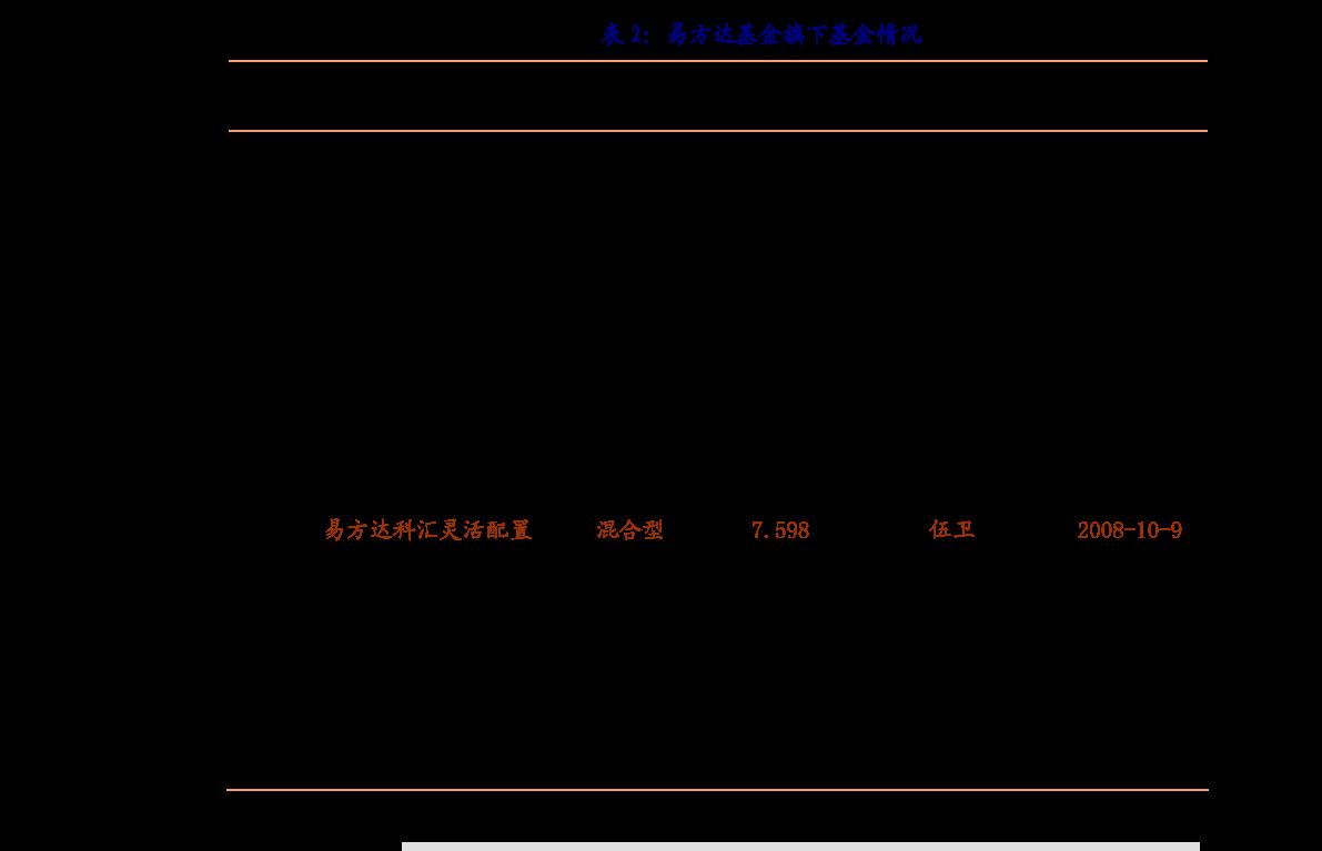 平安雷火电竞平台-基金月报:公募基金频上网络热搜,持续投教是重点-201213