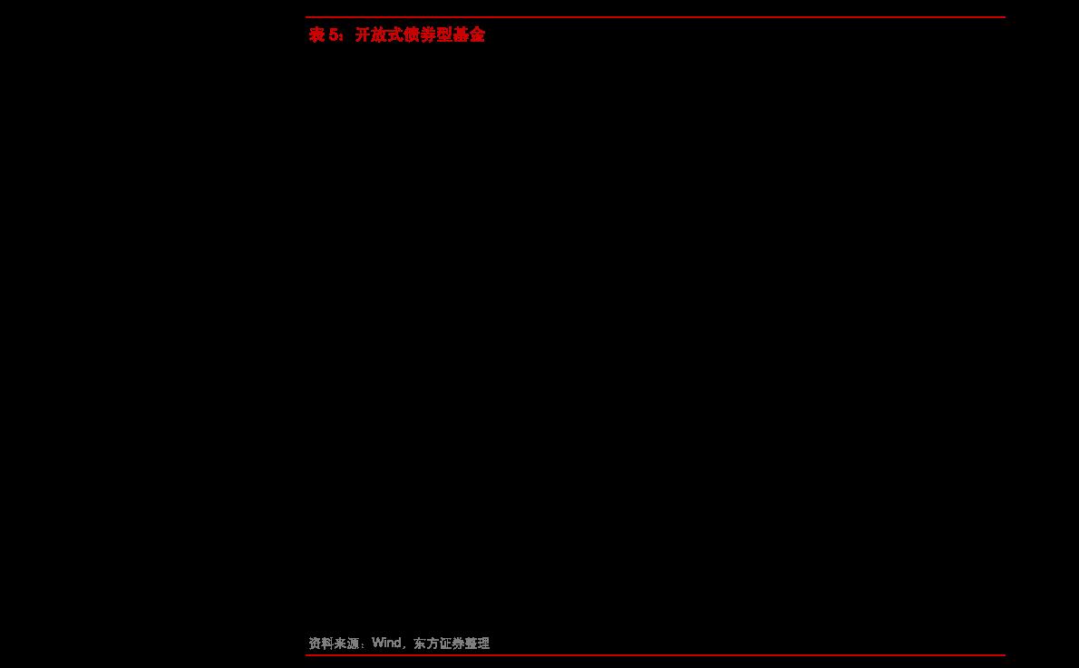 招商雷火电竞平台-公募指数基金2020年度盘点:织丝成锦,锦上添花-210113