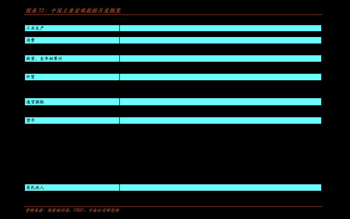 东北雷火电竞平台-12月金融数据点评:信用结构分化,制造业延续扩张,地产城投被动收缩-210113