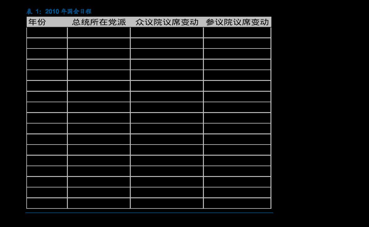 安信雷火电竞平台-12月金融数据点评:短期因素推动社融加速下行-210113