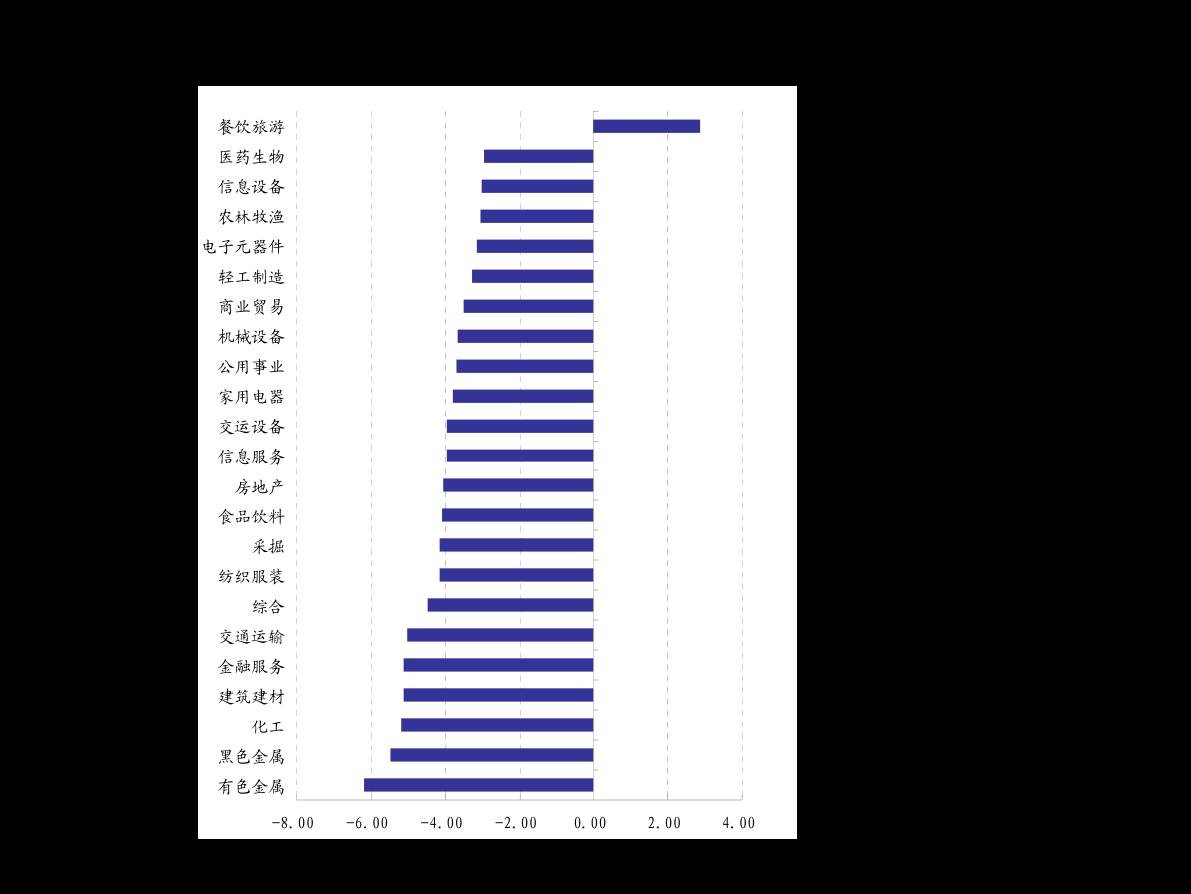 麦肯锡-中国的技能转型:推动全球规模最大的劳动者队伍成为终身学习者-210113