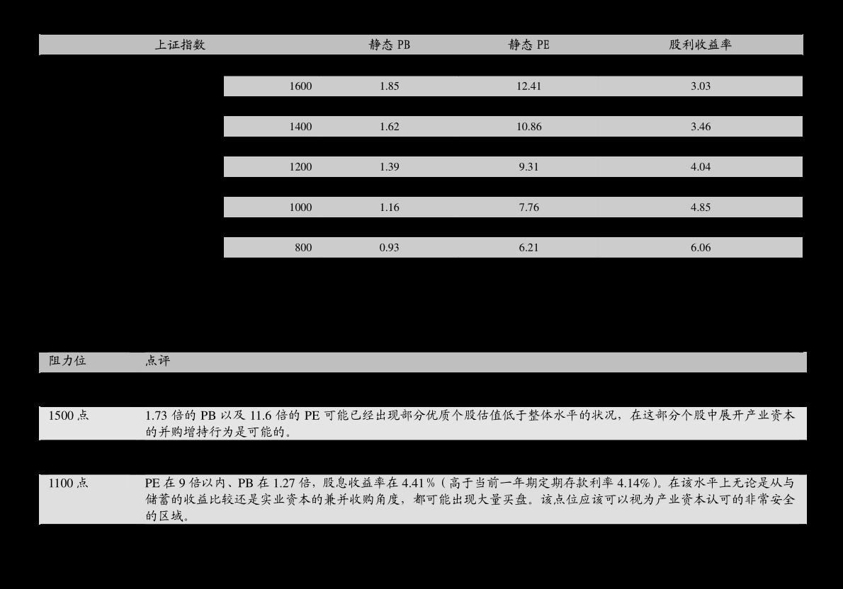 华安雷火电竞平台-业绩硬核前瞻系列一:大周期大制造-210113