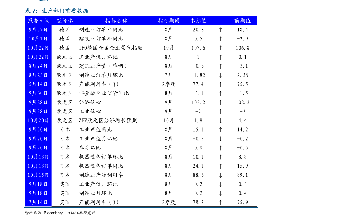 兴业雷火电竞平台-科创板系列研究(三十九):科创板加快分化,头部公司走出独立行情-210113