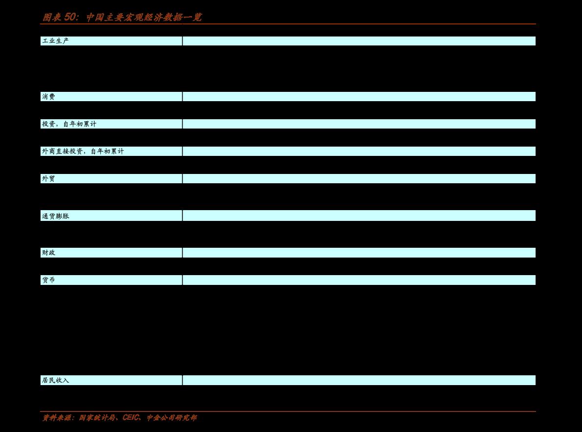 国金雷火电竞平台-12月金融数据评论:社融增速回落,信用拐点已至-210112