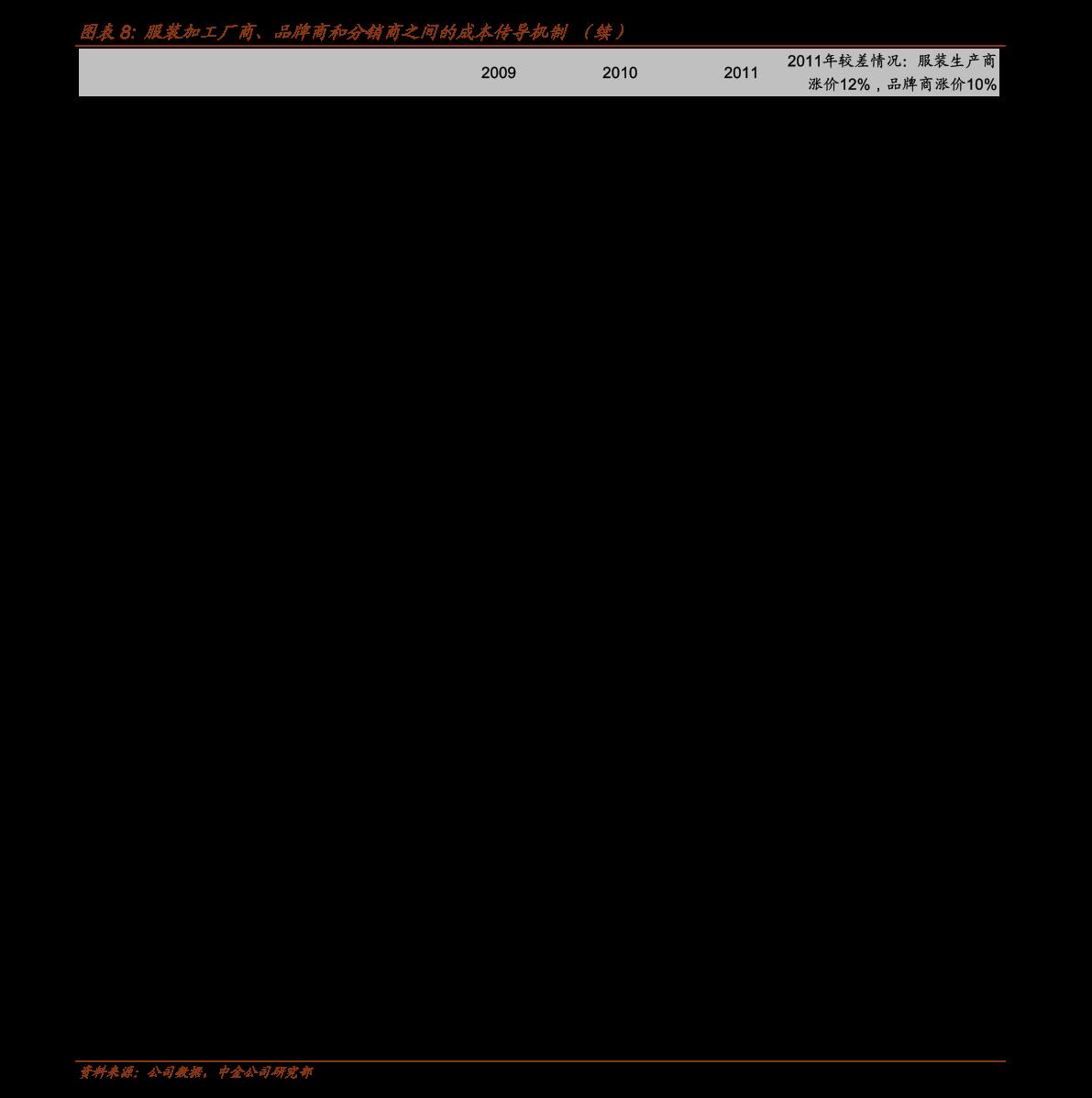 慧博投研资讯-慧博研报炼金之研报头条精华:从高技术产业看转型升级,新经济的突出特征及发展趋势-210113