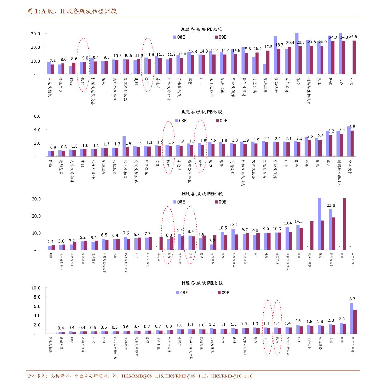 广发雷火电竞平台-计算机雷火网址:上下游数据印证,看好国内服务器市场边际改善-210113
