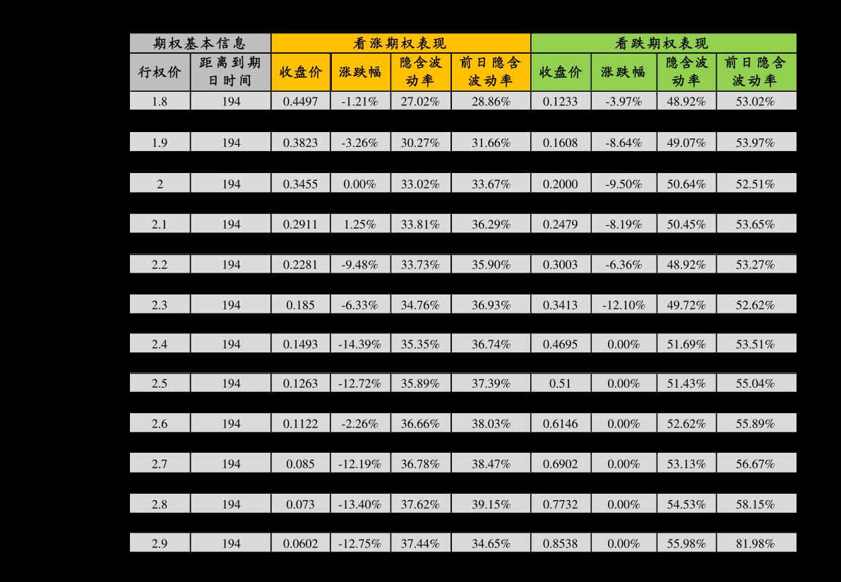 国泰君安雷火竞猜app-商品期权日报-210112