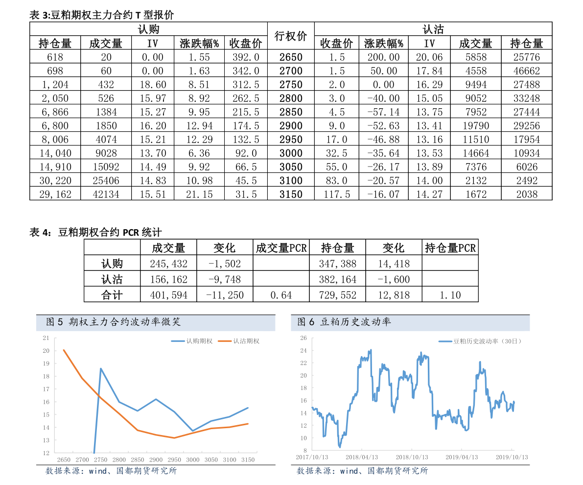 国泰君安雷火竞猜app-股票股指期权日报:震荡上行,可构建牛市看涨价差策略-210112