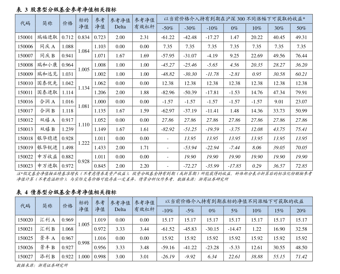 平安雷火电竞平台-中美对比,探索债券ETF发展之道-210113