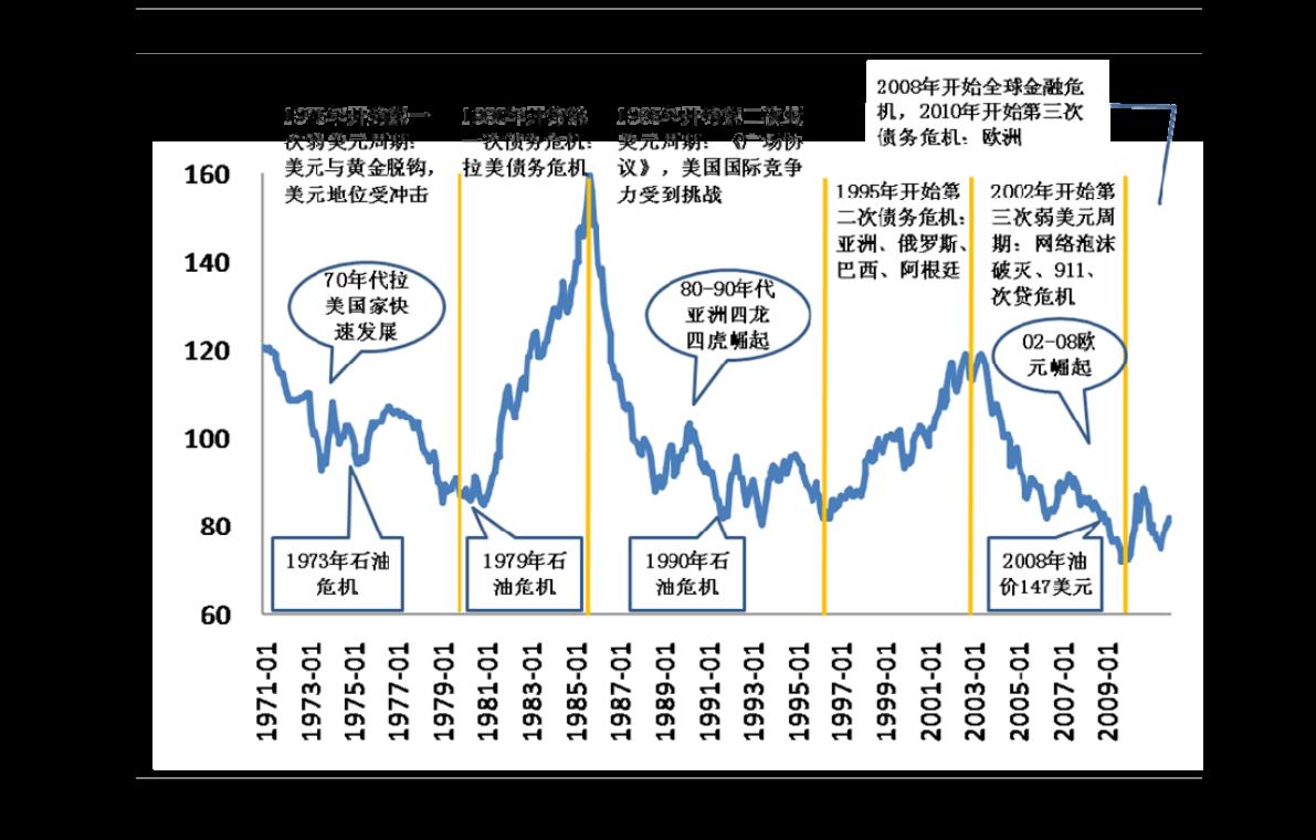 野村东方国际雷火电竞平台-中国A股策略:居安思危,思则有备,外资流入助推A股上涨,增量内资加大雷火网址分化-210113