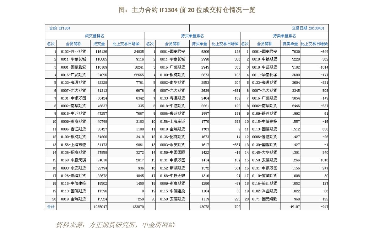 瑞达雷火竞猜app-三大期指收评:蓝筹高位回调,调整不改趋势-210113