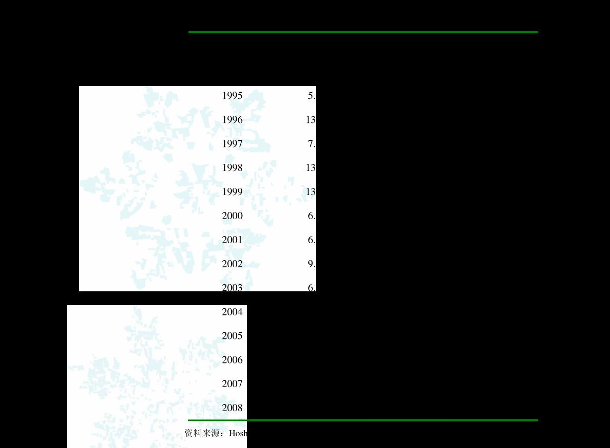 东莞雷火电竞平台-12月份信贷数据点评:信贷数据坚韧,结构持续优化-210113