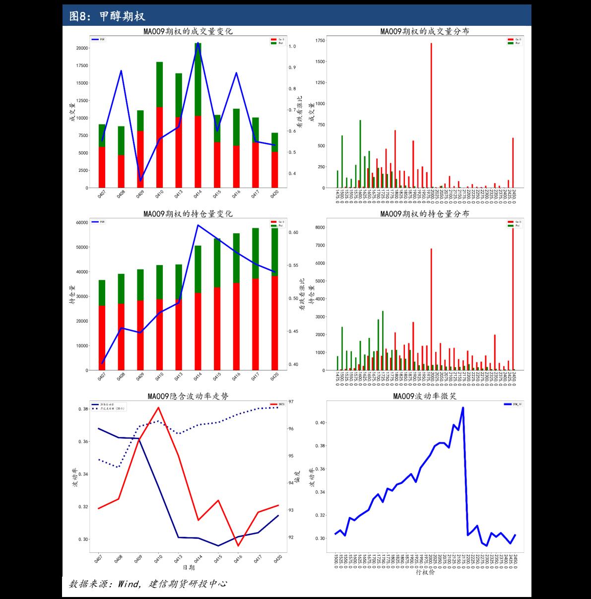 中原雷火竞猜app-沪深300期权周报:标的喜迎新年开门红,隐波上升,期权成交量创新高-210110