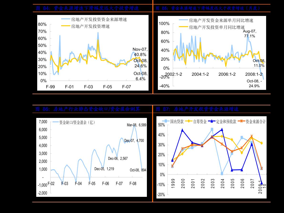 长城雷火电竞平台-银雷火网址2020年12月金融数据点评:信贷平稳,非标收缩导致社融下行-210113
