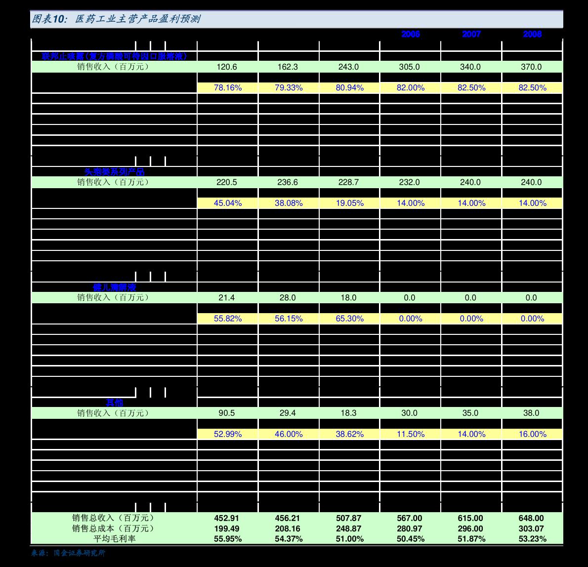 财信雷火电竞平台-完美世界-002624-员工持股计划提振信心,2021产品大年助力业绩增长-210113