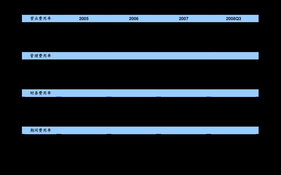 山西雷火电竞平台-每日点评第7期:两市日内震荡,板块快速轮动-210113