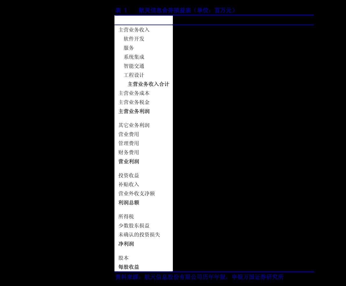 招商雷火电竞平台-日月股份-603218-坚定落实扩产,核废料罐业务有望打破欧美垄断-210112