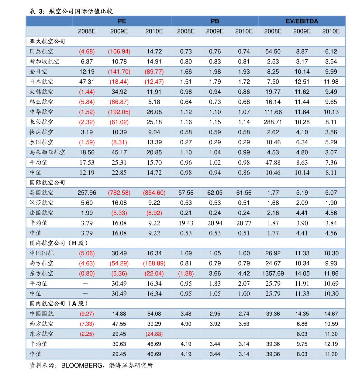 国信雷火电竞平台-建筑雷火网址1月投资策略:低估值龙头价值凸显-210113