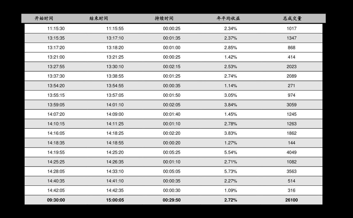 """中原雷火竞猜app-股指雷火竞猜app周报:""""春季攻势""""进行时-210111"""