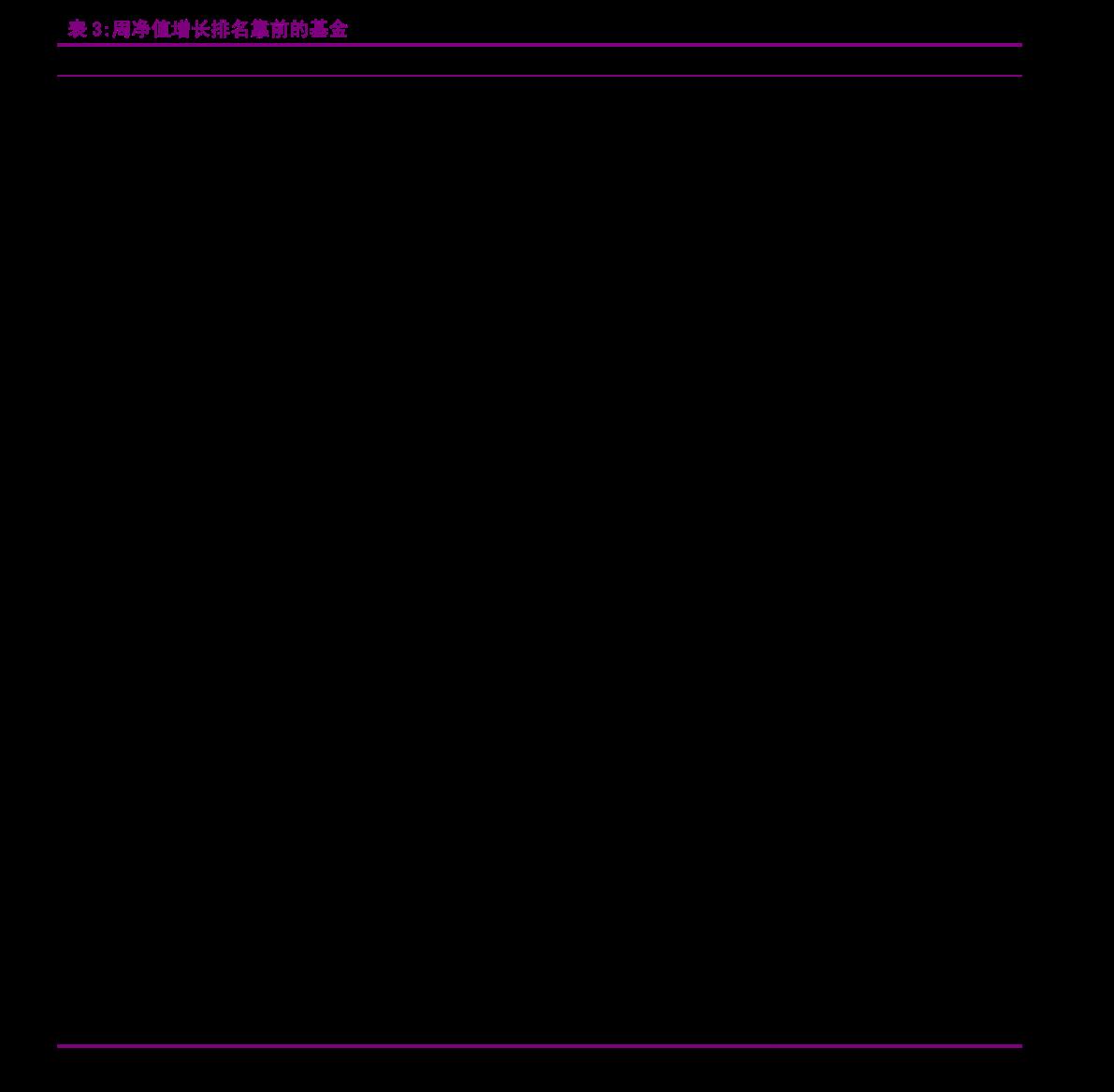 招商雷火电竞平台-申万菱信基金付娟投资风格分析:专注成长投资,板块轮动增强收益-210113