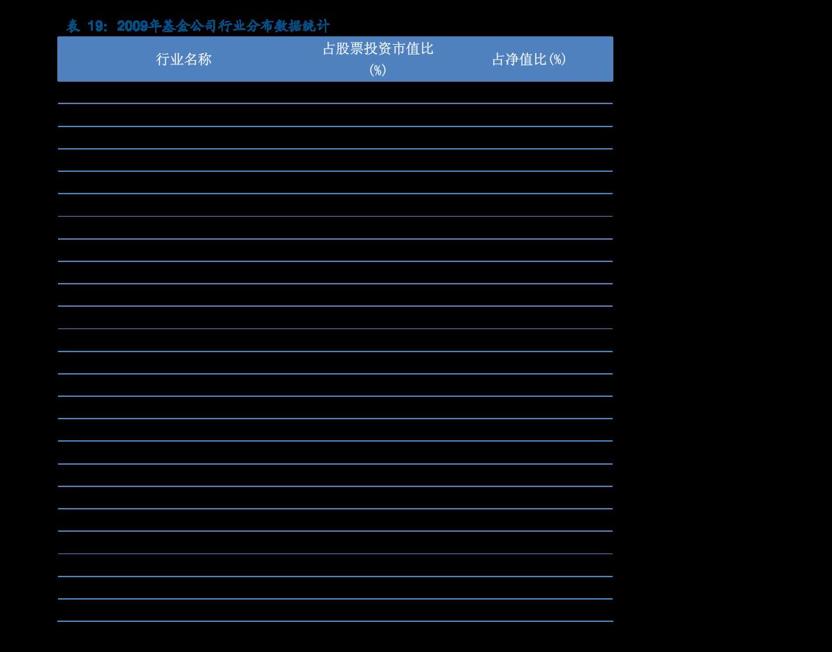 海通雷火电竞平台-券商集合理财产品周报-210113