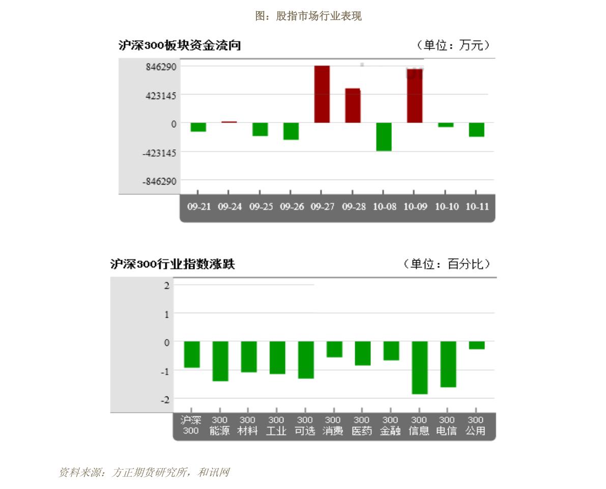 中银国际雷火竞猜app-股指雷火竞猜app策略研究日报-210113