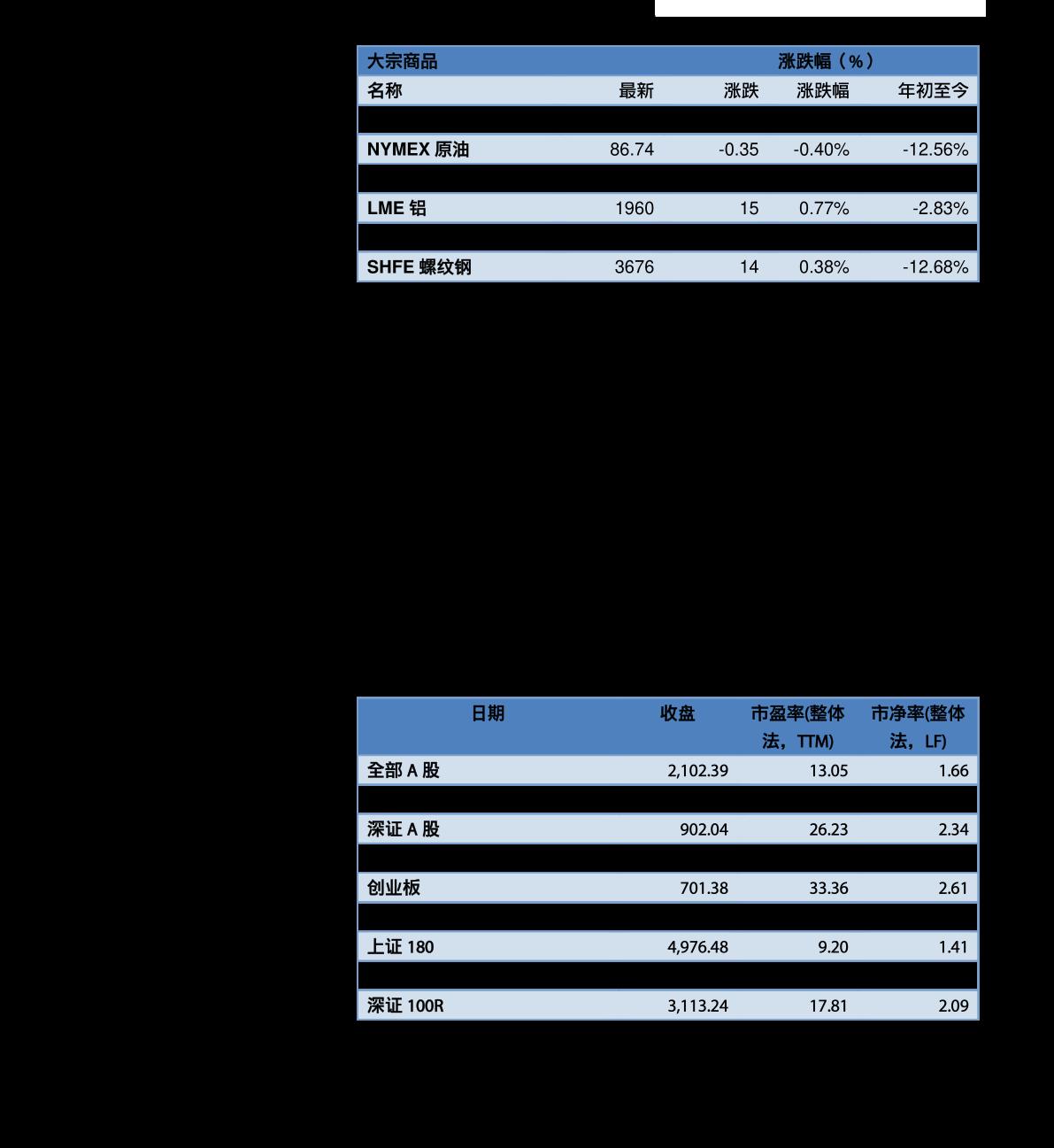 南华雷火竞猜app-股指雷火竞猜app日报:期指重回上涨通道-210112