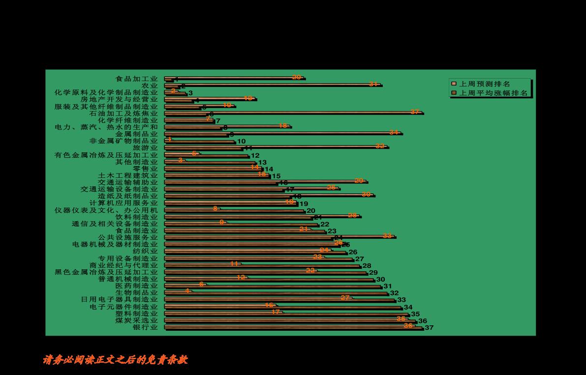 宝城雷火竞猜app-美农报告利多预期兑现,两粕强势大涨-210113