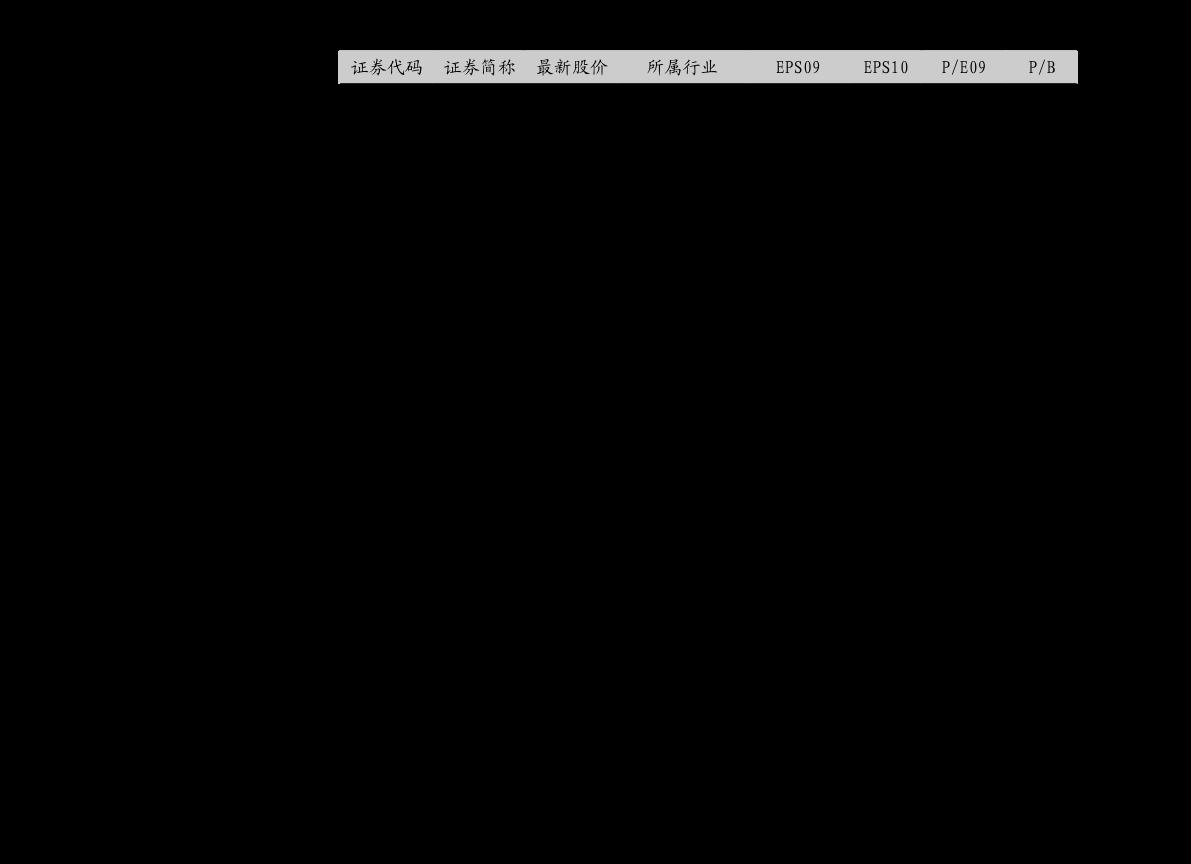 招商雷火电竞平台-雷火网址景气观察:液化气价格持续上行,乘用车产销同比增速放缓-210113