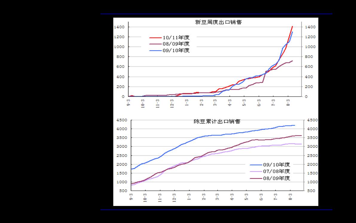 广州雷火竞猜app-一周集萃:沪镍&不锈钢-201225
