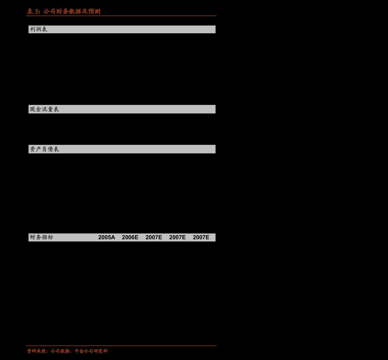 中金公司-柏楚电子-688188-激光赛道先锋旗手,运动控制细分龙头-210113
