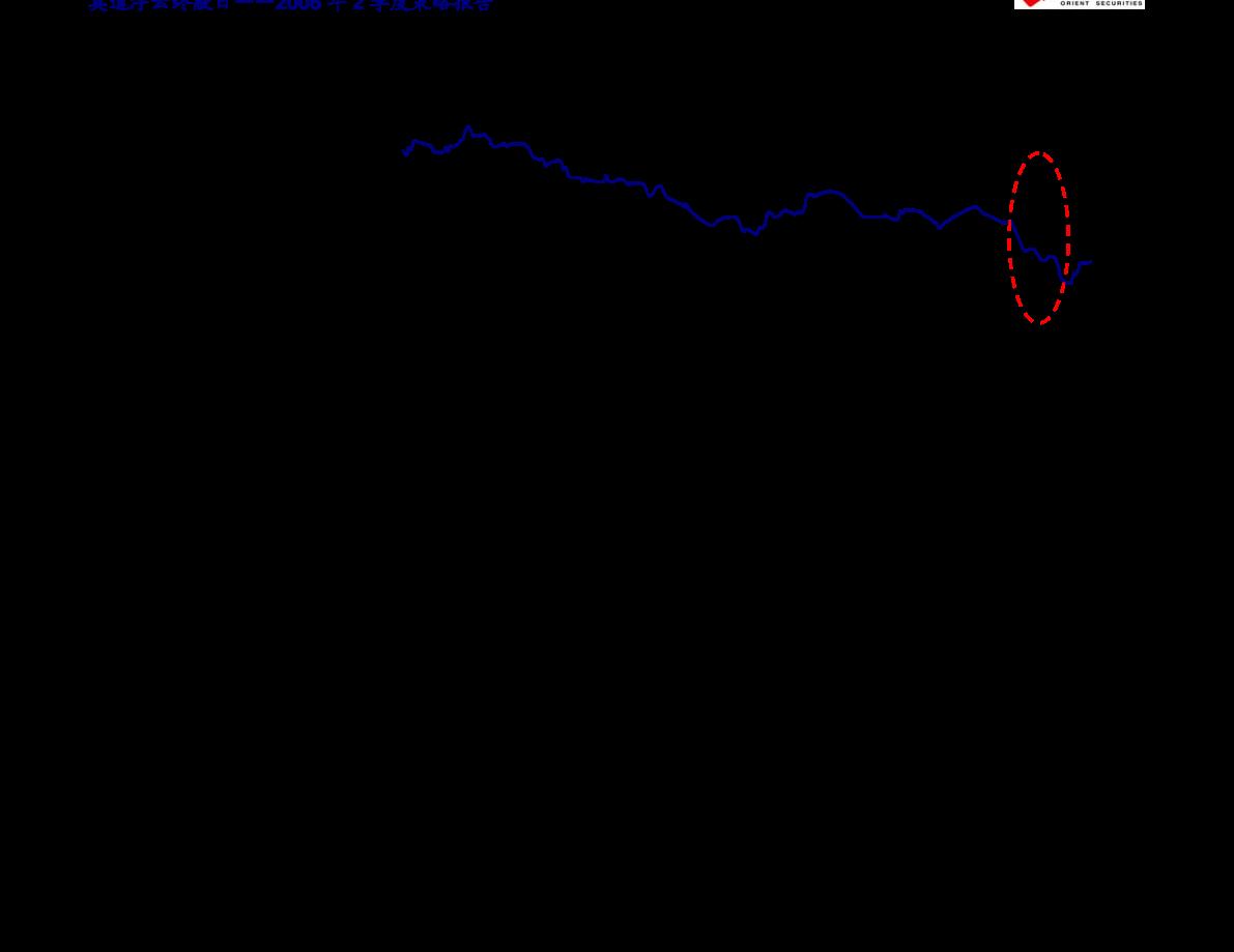 中泰雷火电竞平台-策略每日一图:市场在发生什么?第299期,让中泰策略告诉你-210113