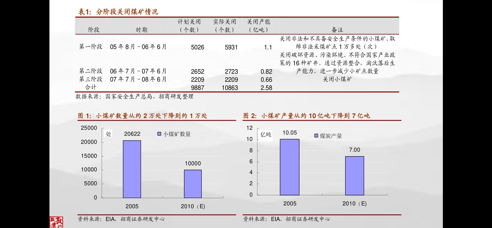 华泰雷火电竞平台-汽车雷火网址: 2020年汽车销量同比小幅下滑2%,2021 年汽车销量有望同比正增长-210113
