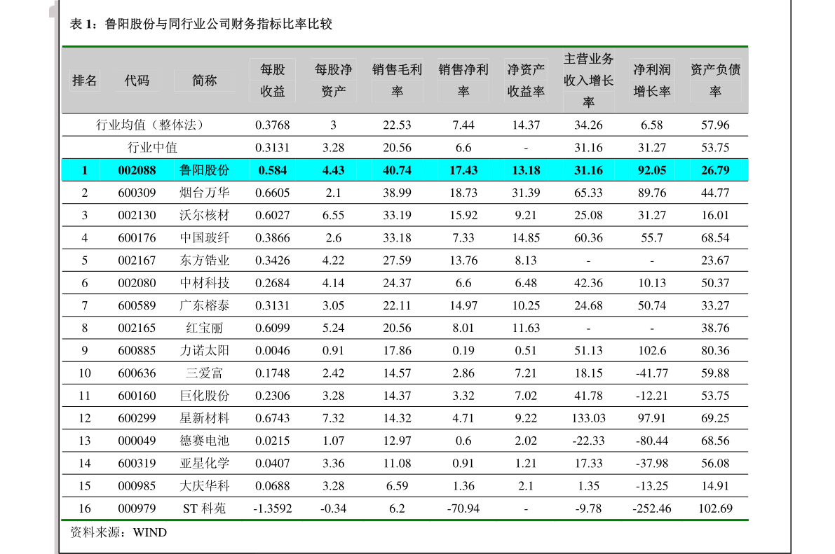 国泰君安-德林海-688069-2020年业绩预增点评:在手订单顺利推进,业绩超预期-210113