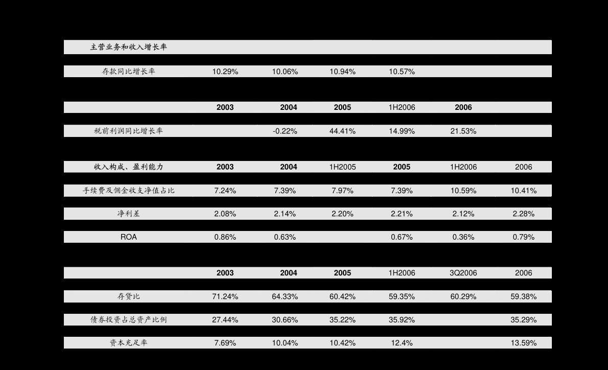 方正雷火电竞平台-科沃斯-603486-业绩超预期,成长加速度-210113