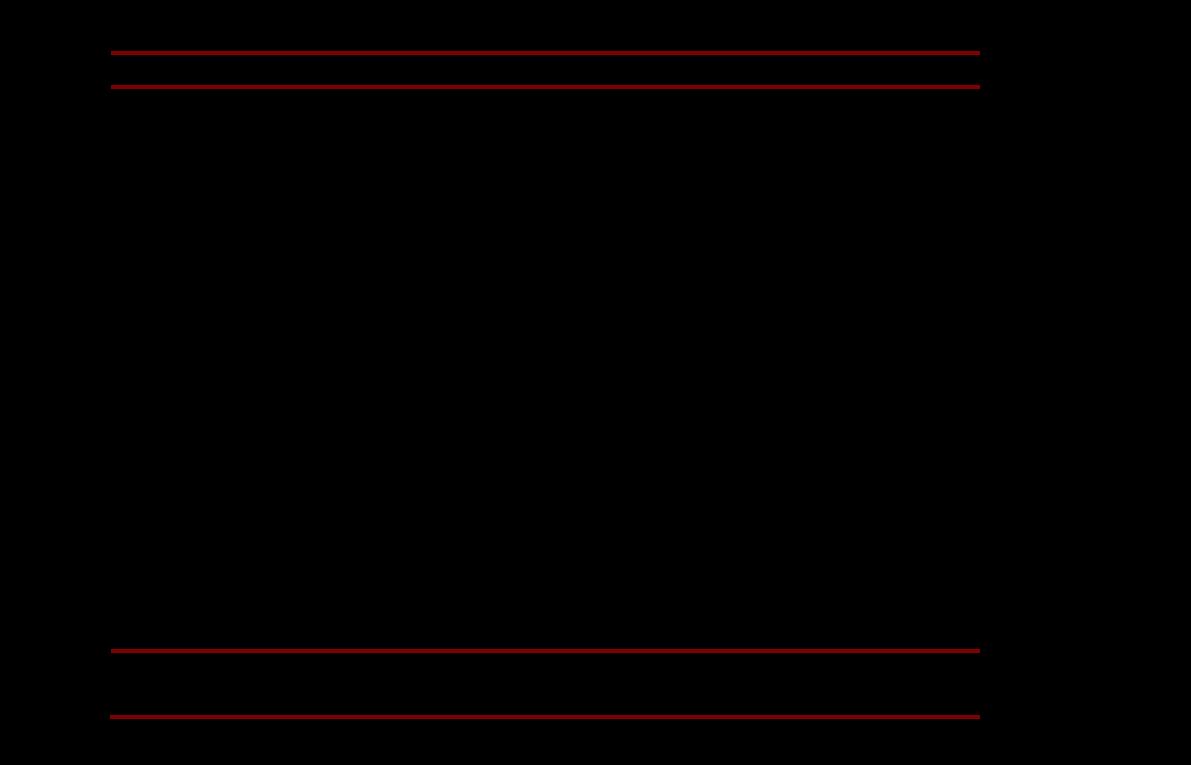 致富证券-新股快讯:星盛商业管理(6668.HK)-210114