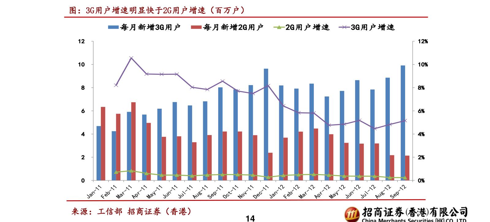中国只有五只好股票(环保股票推荐)
