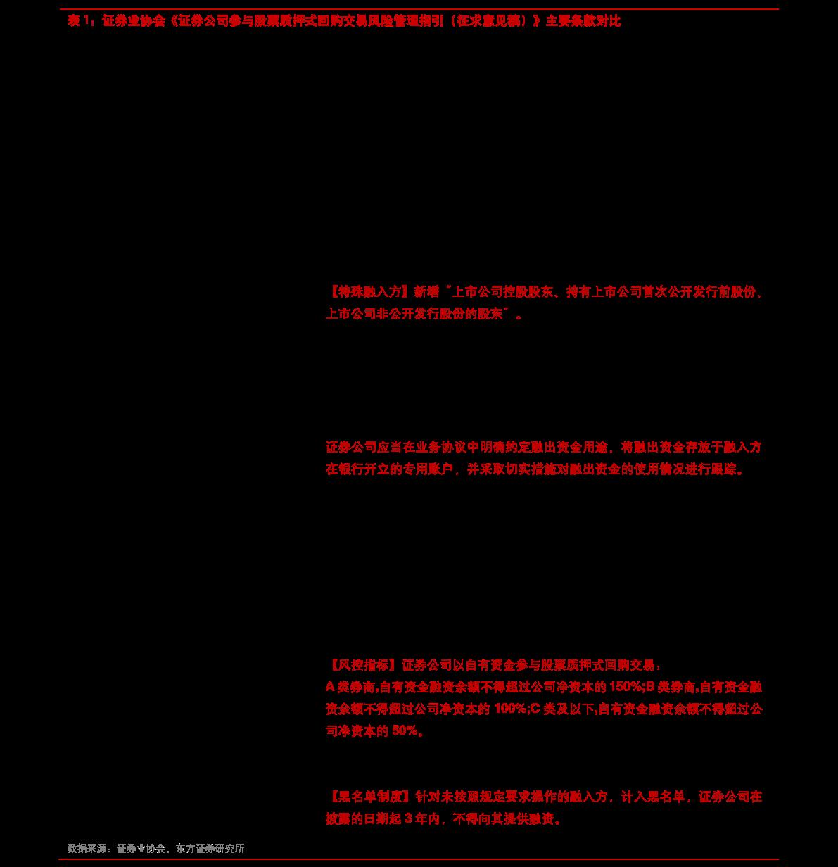 炒股经典书籍排行榜(股票中的做空是什么意思)插图2