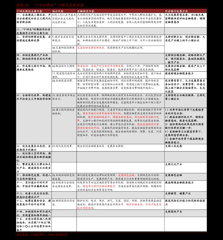 股市经典小说(股票书籍打包下载)插图1