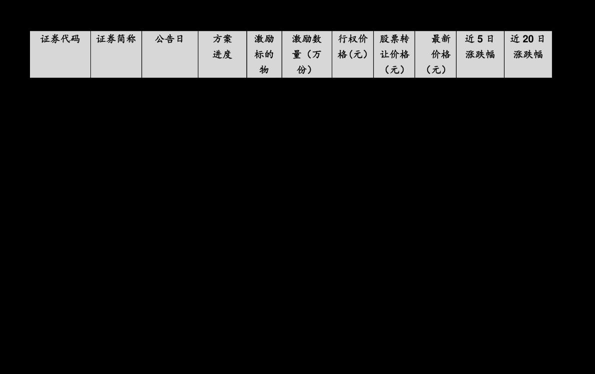分析家公式网股票书下载(第一股票公式网)插图1