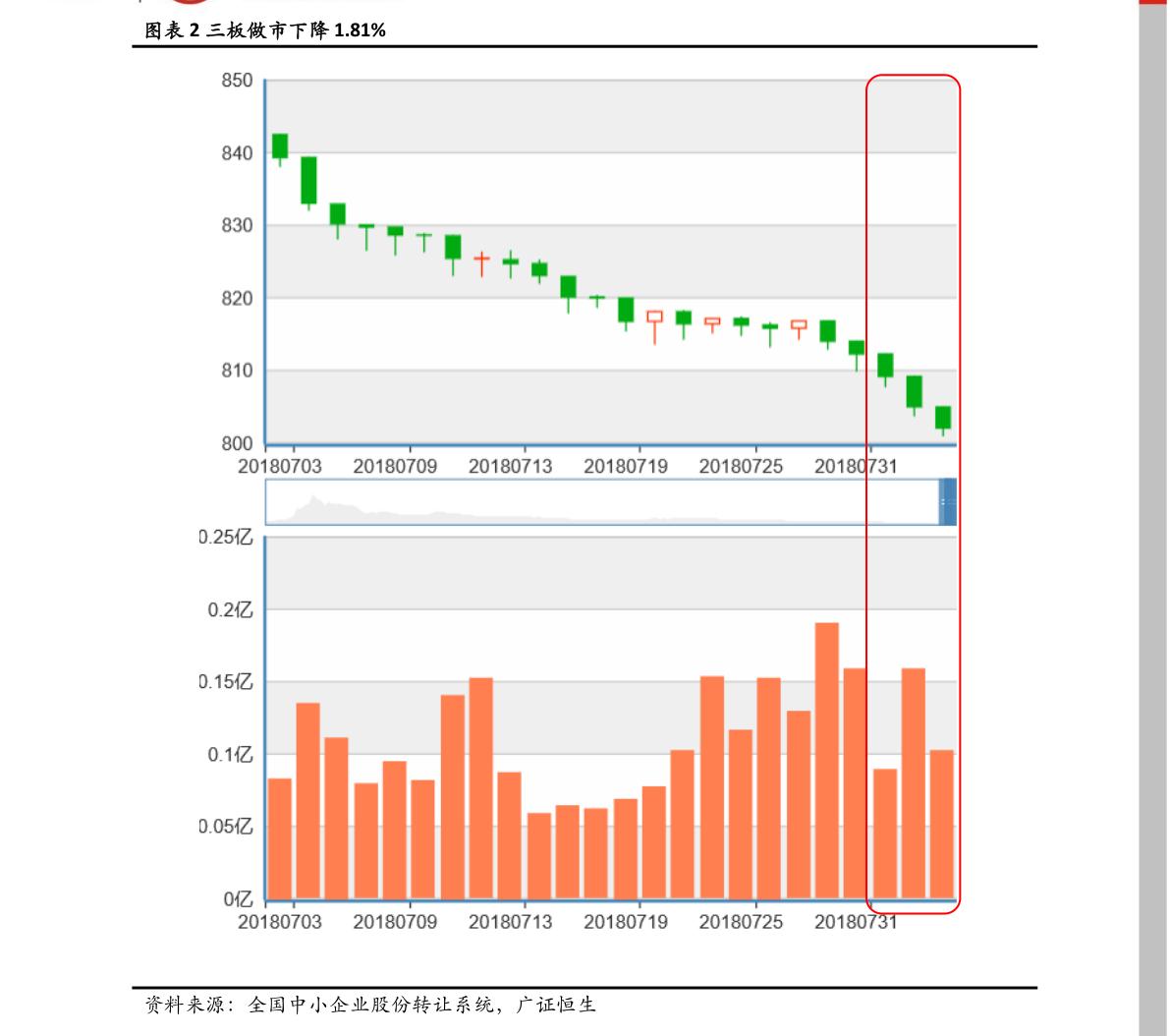 分析家公式网股票书下载(第一股票公式网)插图2