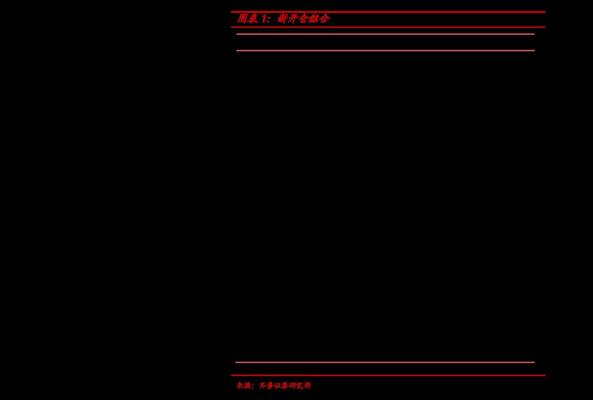 分析家公式网股票书下载(第一股票公式网)插图3